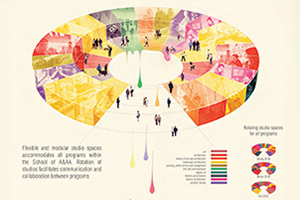 Towards a Collaborative Future