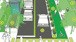 Graphic of city streettration project in forestr